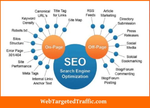 SEO best affordable monthly service
