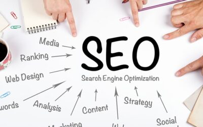 SEO Training Course: A Bulletproof Step-by-Step Blueprint