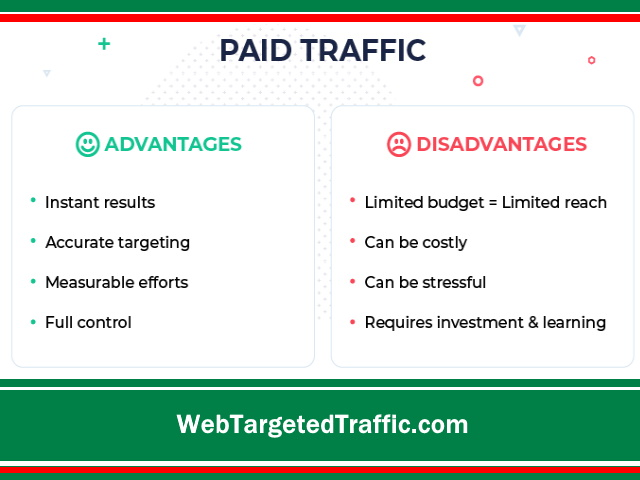 Practical Marketer: Earned vs. Paid Traffic